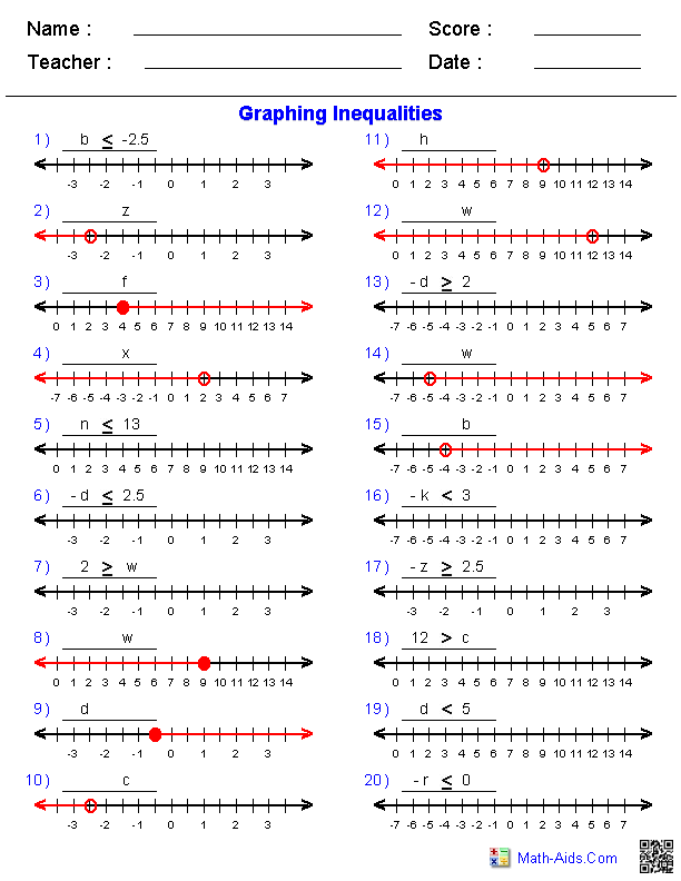 Amazing Word Problem Inequalities Worksheet Image Collection   Math furthermore One Step Inequalities worksheets besides  likewise  besides Math inequalities worksheets 7th grade  276008   Myscres as well  also Two Step Inequalities Worksheet Fabulous 7th Grade Inequalities On also Inequality Word Problems Worksheet   Homedressage together with Math Inequalities Worksheets 7th Grade  Lesson Plans  Math furthermore Math inequalities worksheets 7th grade 275988   Myscres furthermore Inequalities worksheets furthermore mon Worksheets » Absolute Value Worksheets   Printable Worksheets together with  together with 28 ly 7th Grade Math Graphing Worksheets   incharlottesville furthermore  also Awesome Collection Of Graphing Inequalities Worksheet Pdf Fresh Math. on math inequalities worksheets 7th grade