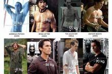 Christian Bales transformation