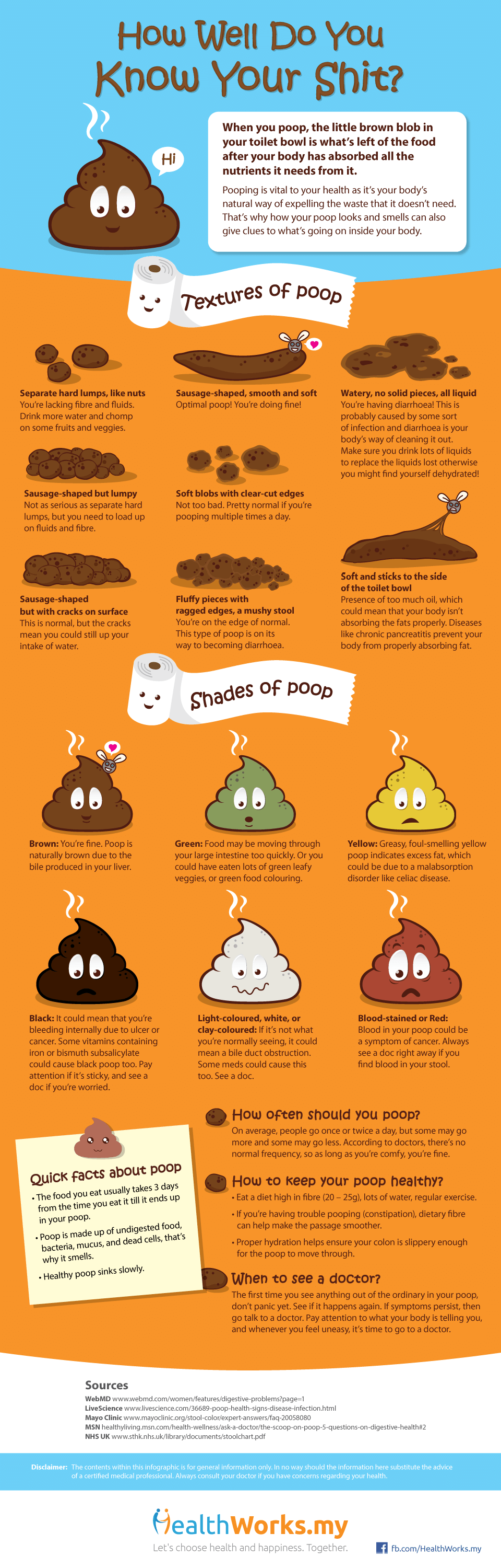 think you know your sh*t? here's what your poop can tell you about