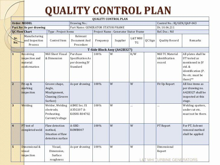 Quality Control Plan Template Luxury 27 Of Manufacturing Quality Plan Template In 2020 How To Plan Business Plan Template Free Business Plan Template