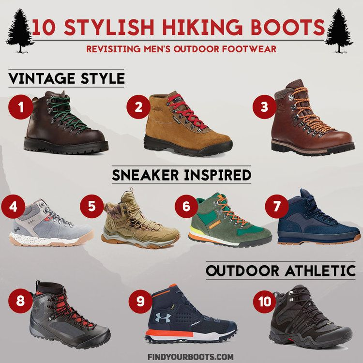 869155b8 Cool Hiking Boots: 10 Stylish Hiking Boots For Men | Boots | Mens ...