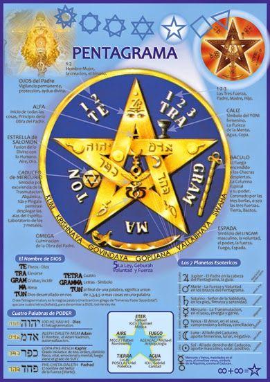 Resultado de imagem para tetragrammaton significado ... эзотерический