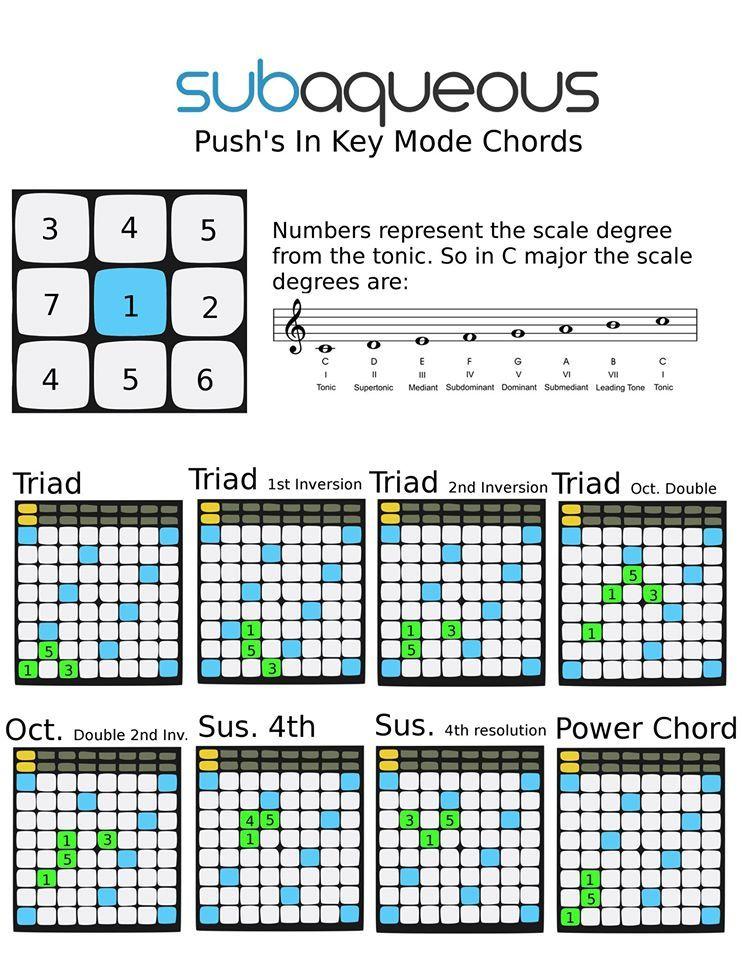 Push triads ableton music tutorials ableton live