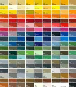Ral Pantone Color Chart HttpWwwCrystalfinishersCoUkFinishes