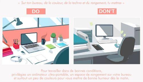 4 règles à connaître pour bien aménager sa start-up ou son espace de coworking | Zevillage : télétravail, coworking et travail à distance