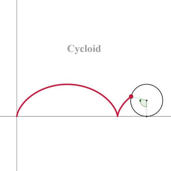싸이클로이드 곡선