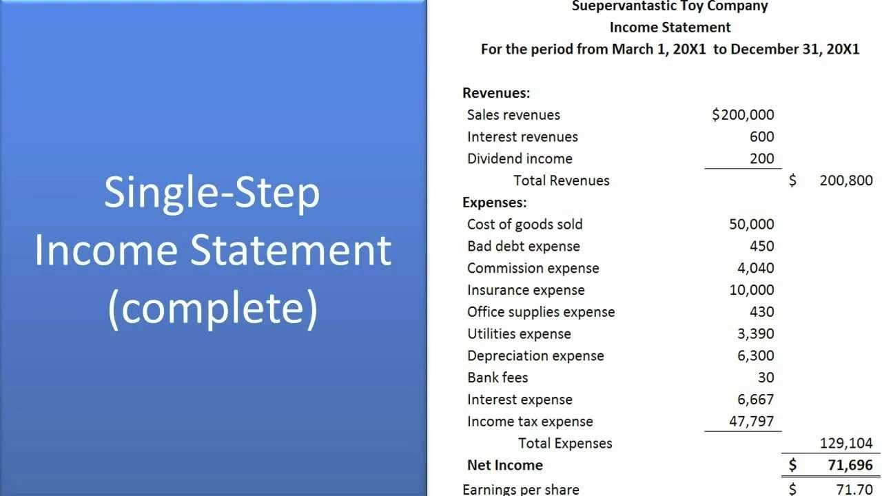 Part A Prepare Financial Statement Income Comparative Analysi Example