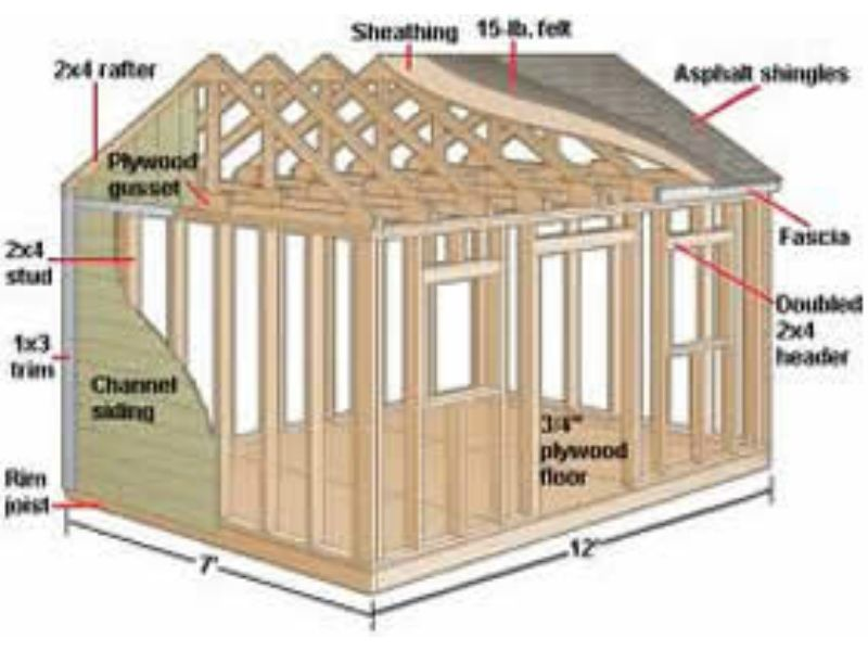 Simple Garden Shed Plan Interesting kitchen cabinet sliving room list of things