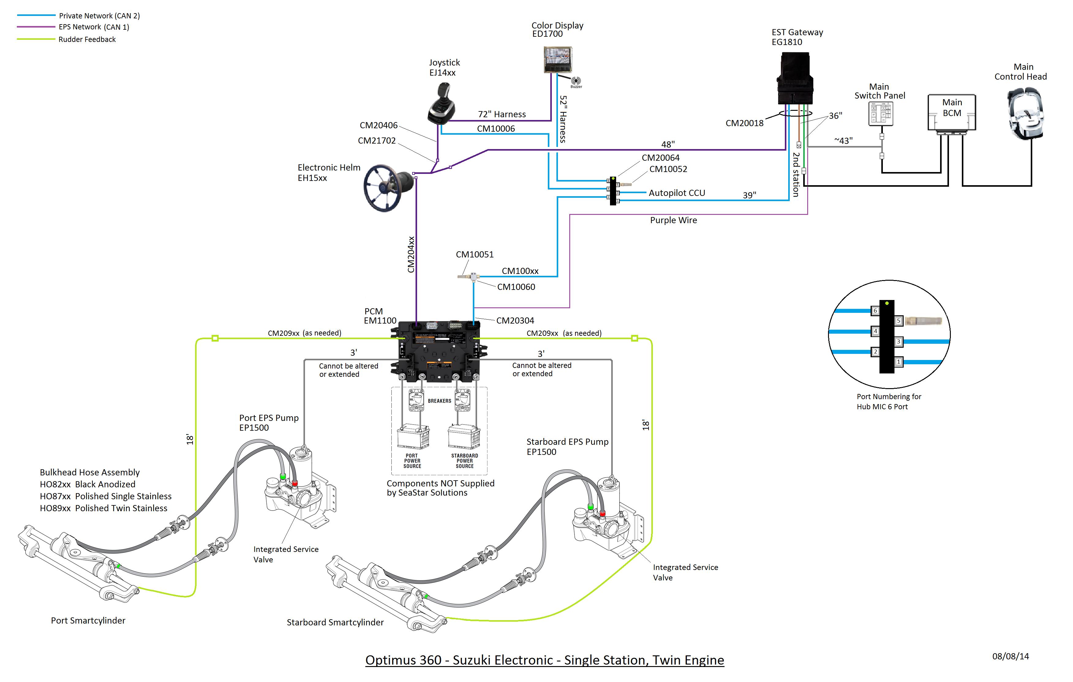 New Optimus Car Stereo Wiring Diagram Diagram Diagramtemplate Diagramsample