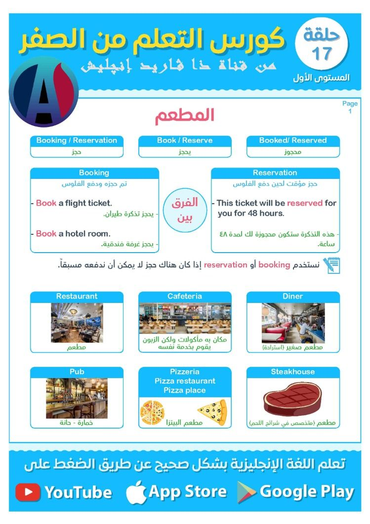 المطعم The Restaurant Flight Ticket Books Booking
