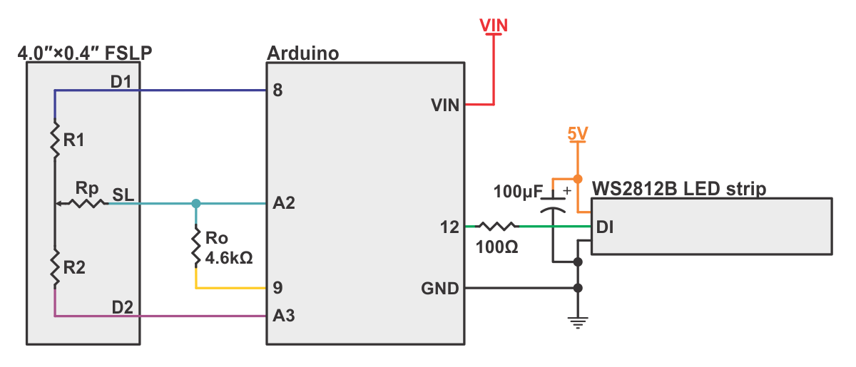 example wiring diagram for controlling a ws2812b led strip with a  force-sensing linear potentiometer (fslp) and an arduino