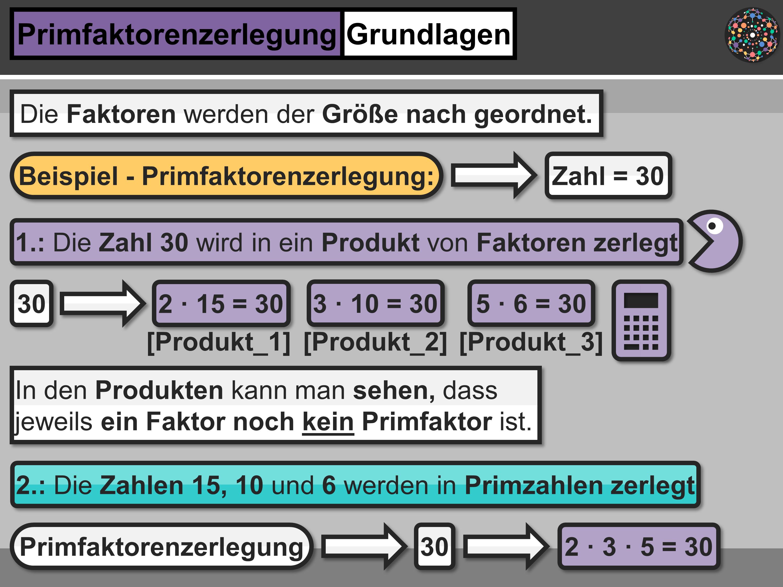Primfaktorenzerlegung In 2020 Primfaktorenzerlegung Kleinstes Gemeinsames Vielfaches Primzahlen