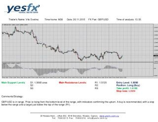 Forex Yesfx Global Technical Analysis Gbp Usd Technical