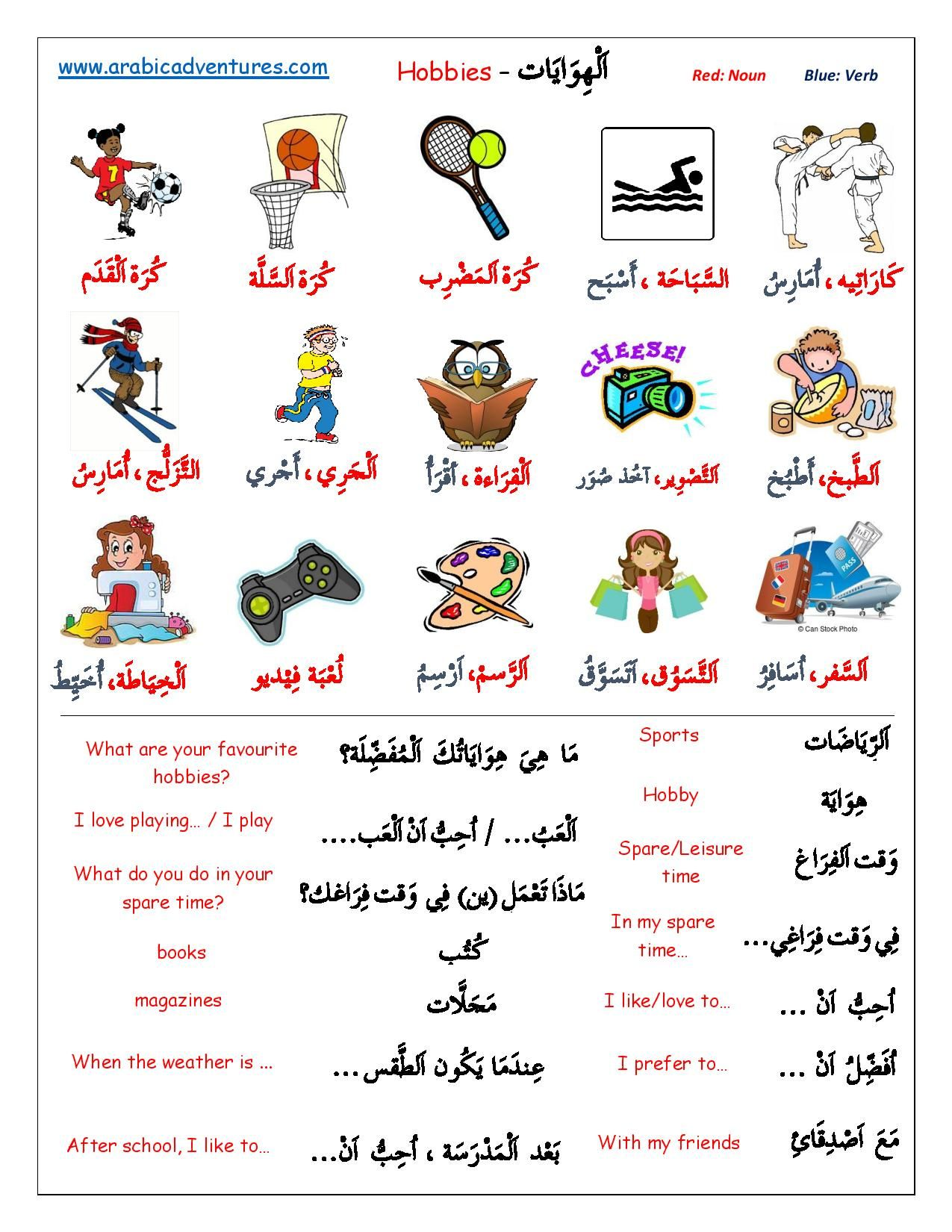 Bismillah I Will Be Going Through The Following Worksheet On Hobbies With My Year 10 Thought