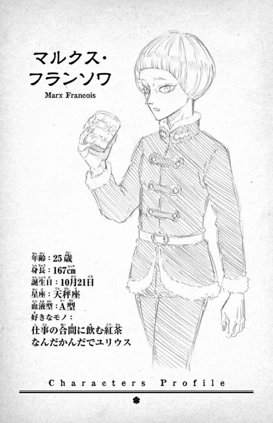 List of Character Profiles in 2020 Black clover manga