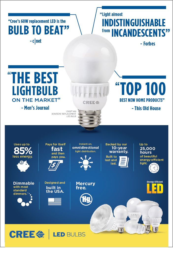 Cree 60w Equivalent Soft White 2700k A19 Dimmable Led Light Bulb