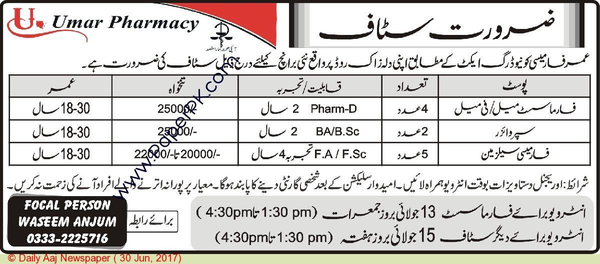 Job Alerts Jobs in pakistan, Job, Pharmacy
