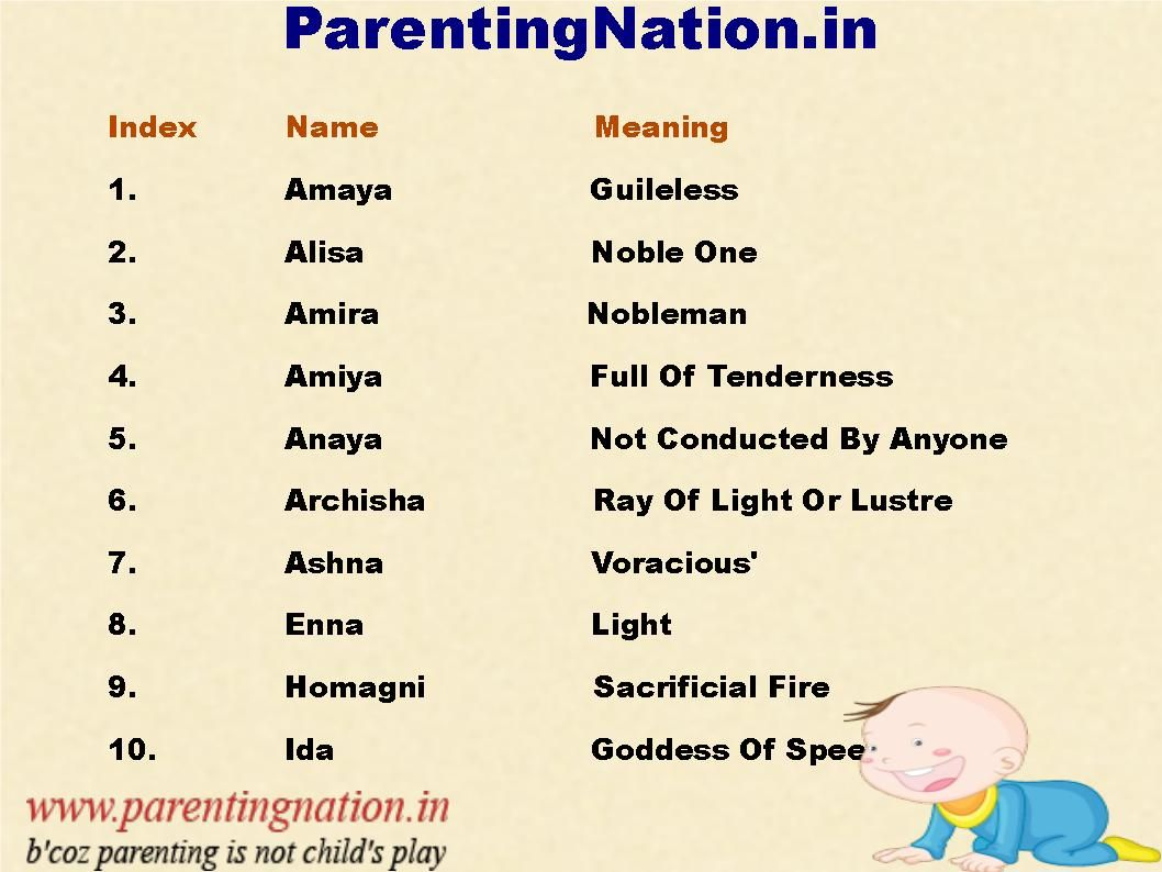 Unique Girl Names: Largest Database Of Beautiful Unique Baby Girl Names With