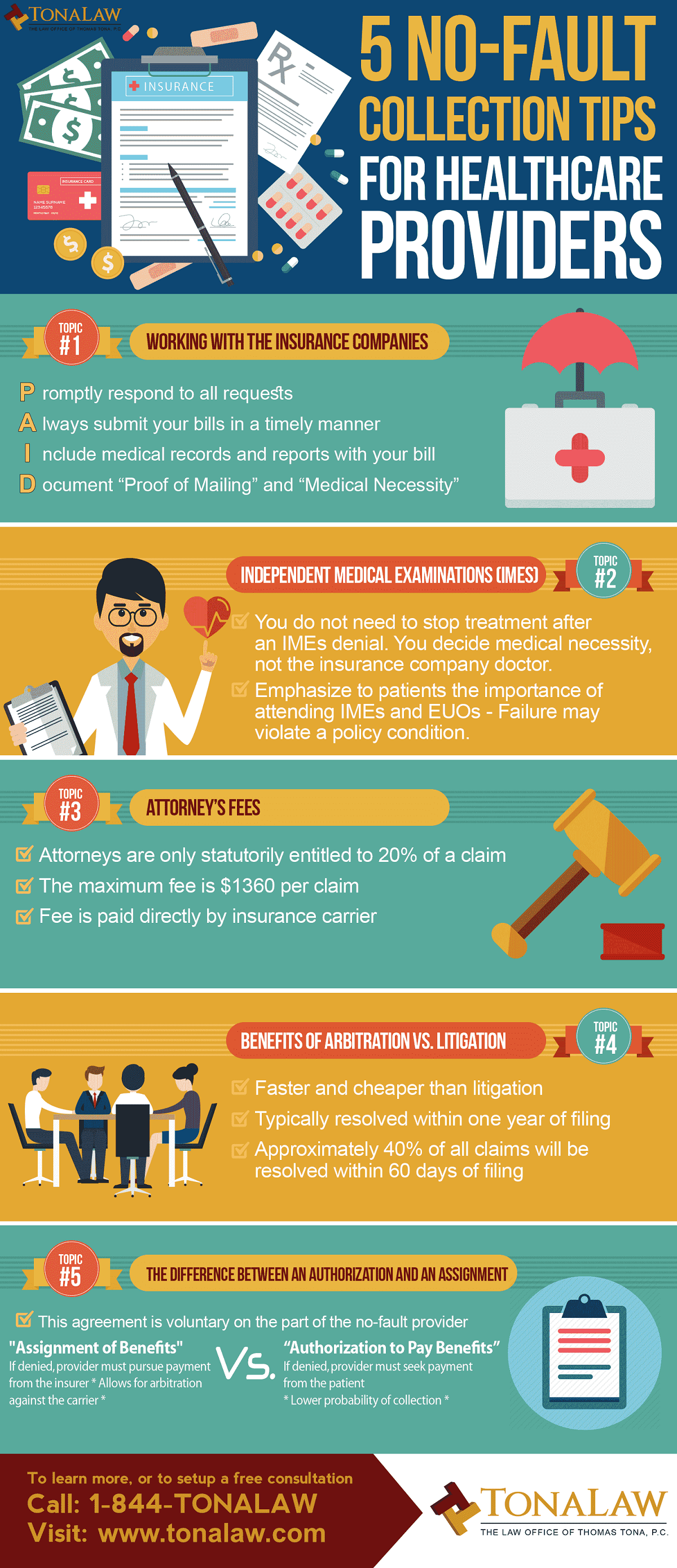 5 No Fault Collection Tips For Healthcare Providers Infographic