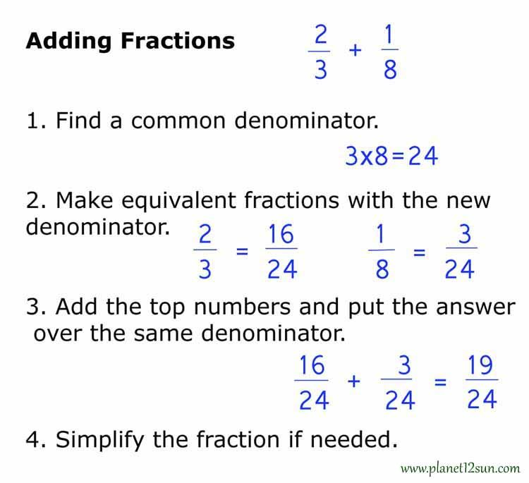 How To Add Subtract Multiply Divide Simplify Fractions