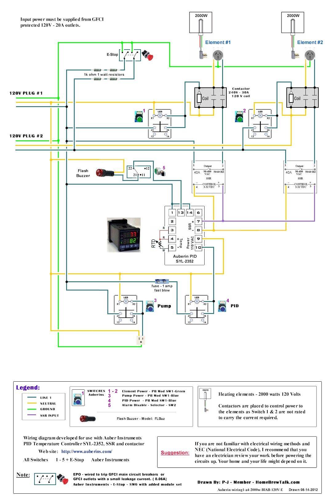 Dual 2000w 120v Recirculating Ebiab Build