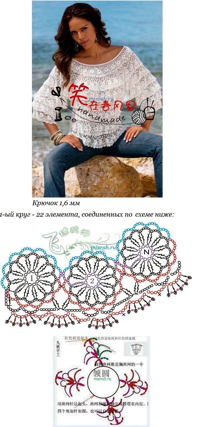 Crochet Sobresaliente: Patrones | Tejido | Pinterest | Patrones ...