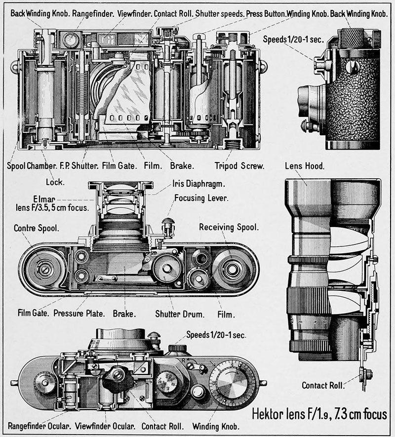 2d08276d352439940ea8056b3c5db467 this 1939 cutaway diagram shows the anatomy of a leica camera diagram backup camera at suagrazia.org