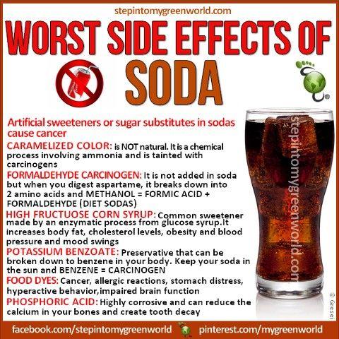 Side effects of Soda