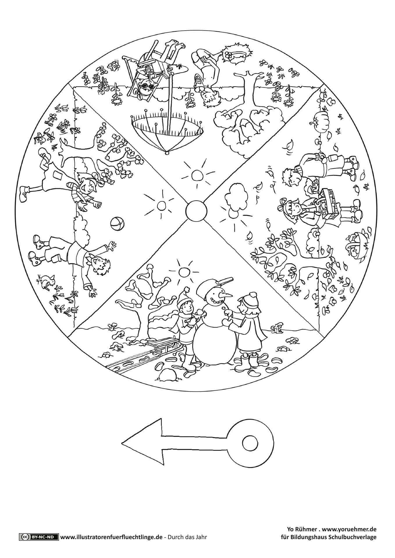 Jahreszeitenuhr Kunstunterricht Grundschule Vorschulideen Jahreszeiten Kindergarten