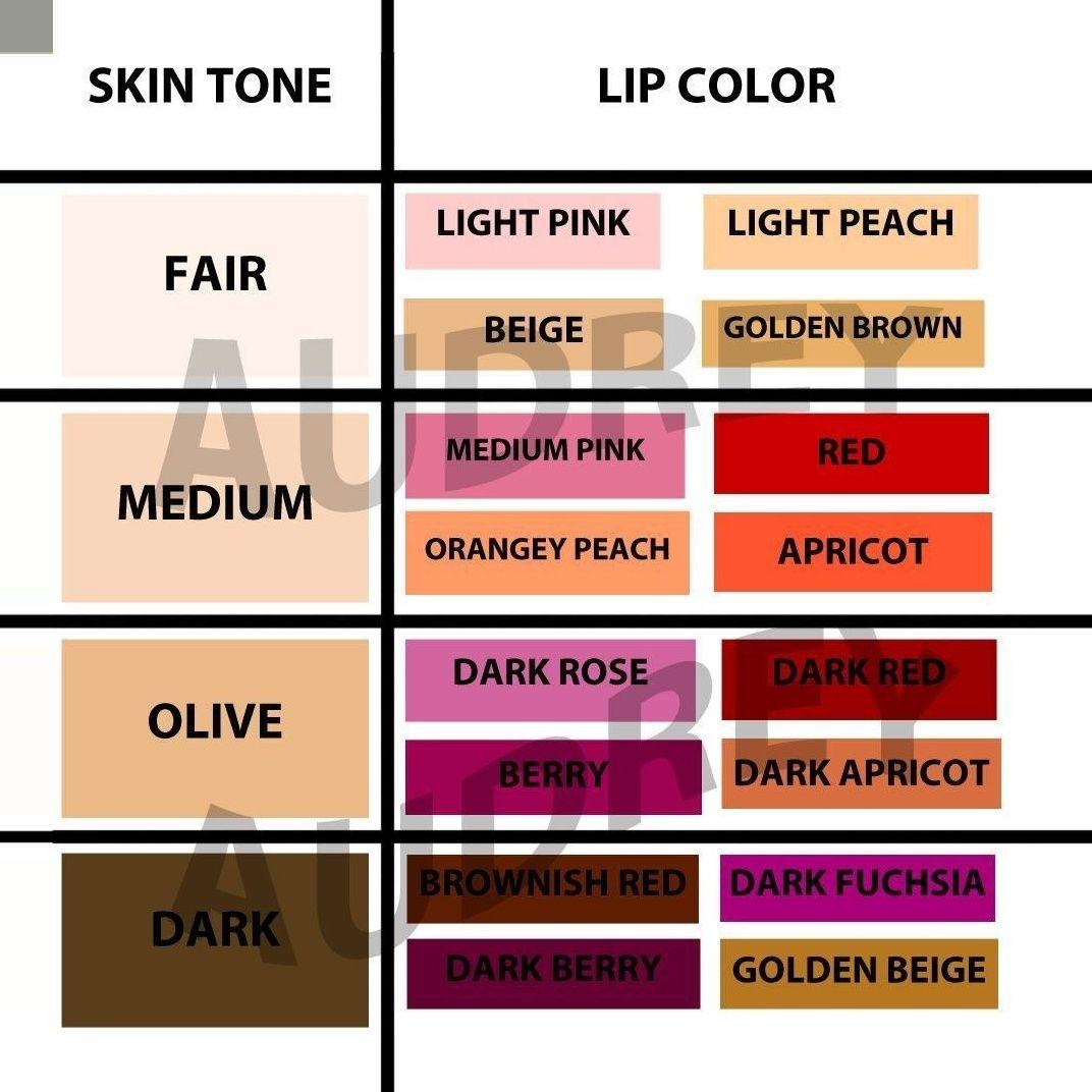 Makeup #color lip color for skin tone, mac lip colors, best natural lip color, bridesmaid lip color, wedding lip color, mauve lip color, lips color a… – My Winter Make-Up Blog 2020