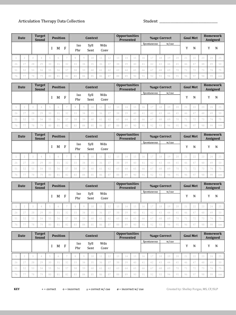 articulation data worksheets | Speechfully Yours, .: | Projects to ...
