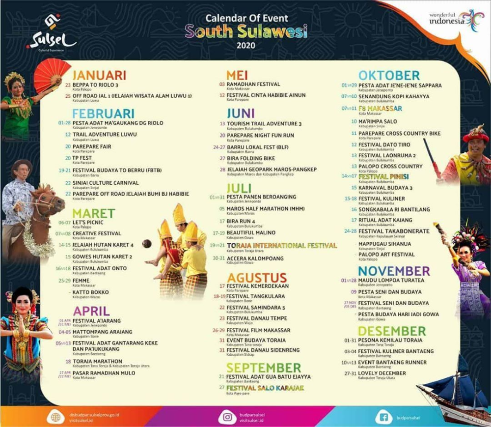 Celebes Calendar Of Events 2020 Gps Wisata Indonesia