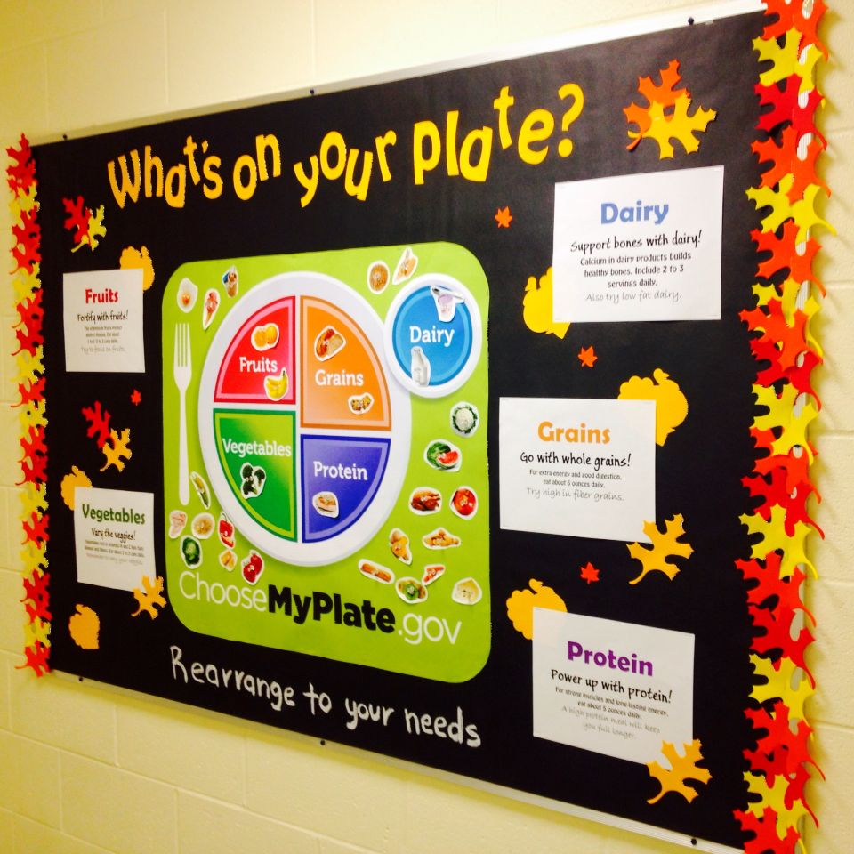 Classroom Bulletin Board Ideas Nutrition Month : What s on your plate bulletin board educational bb ra