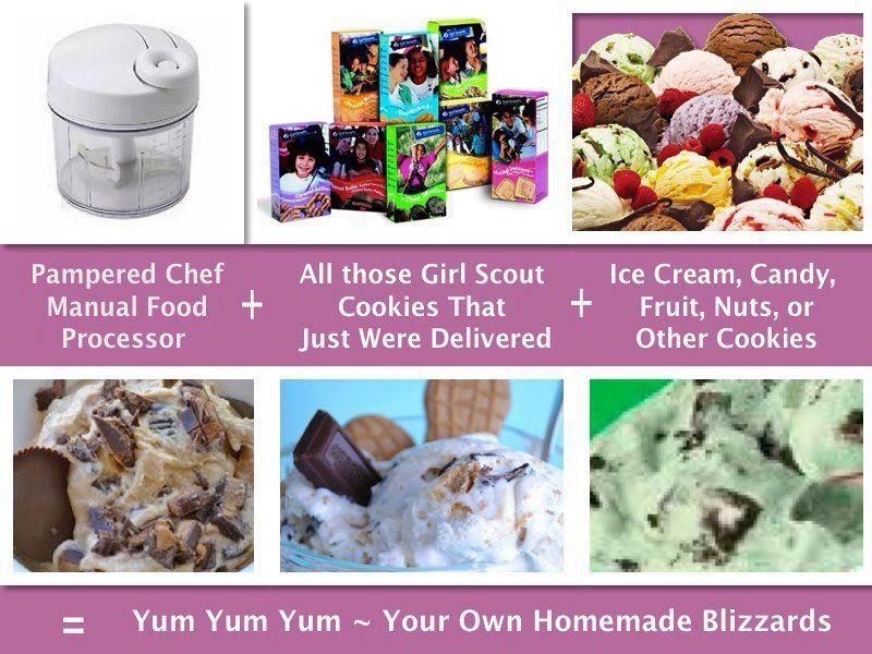 girl scout cookie toppings. use the pampered chef manual food