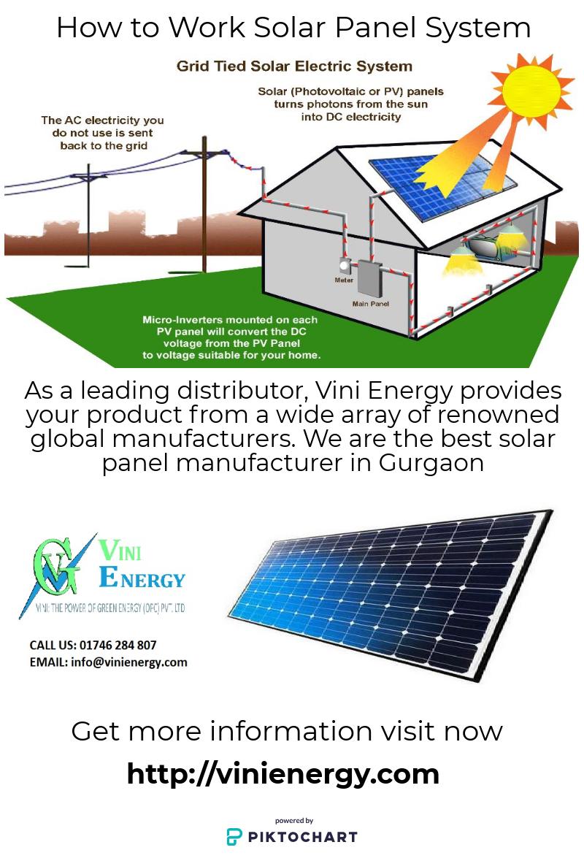 Best Solar Panel Manufacturer In Gurgaon Solar Solar Panels Best Solar Panels