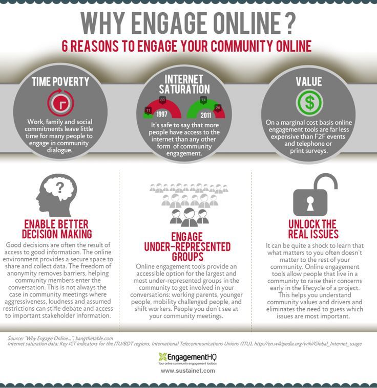 6 Reasons for Online Community Engagement [Infographic
