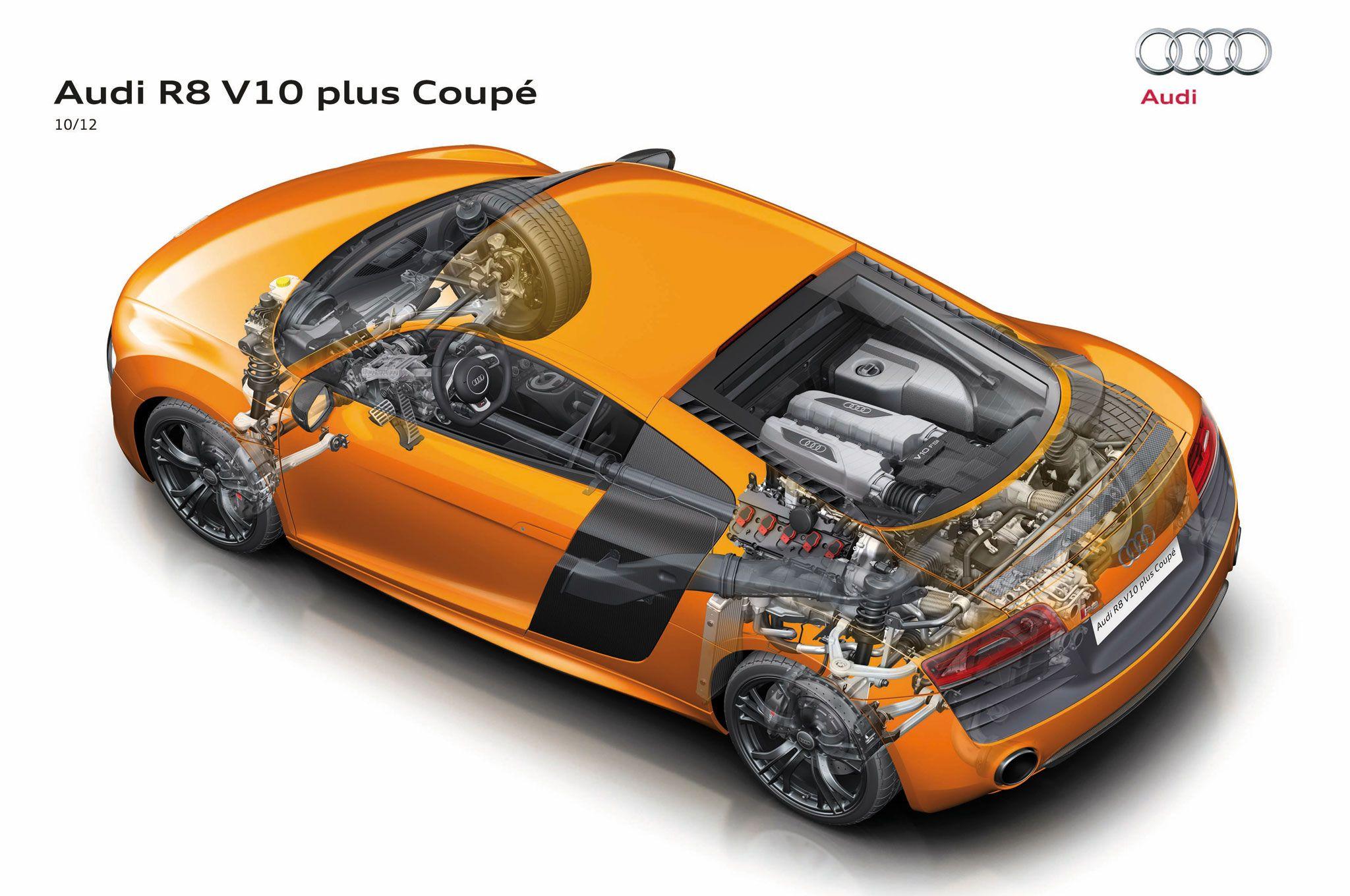 2014 Audi R8 V10 cutaway  Klassika bilar  Pinterest  Audi r8