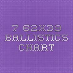 X Ballistics Chart  Brian Vincent Carte    Chart