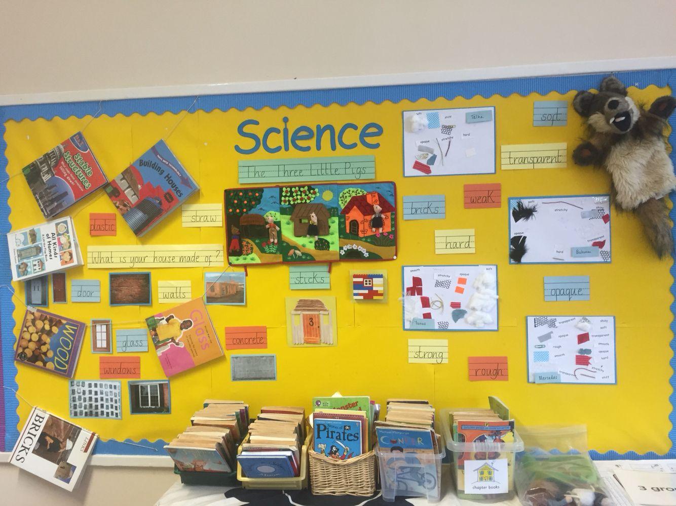 Classroom Display Ideas Ks1 ~ Ks materials three little pigs display school themes