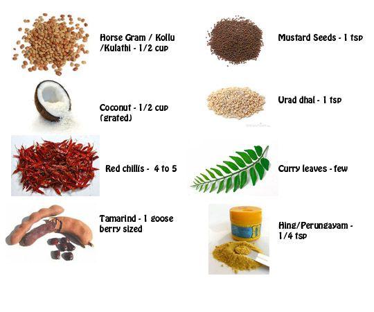 Green Coffee Malaysia Price