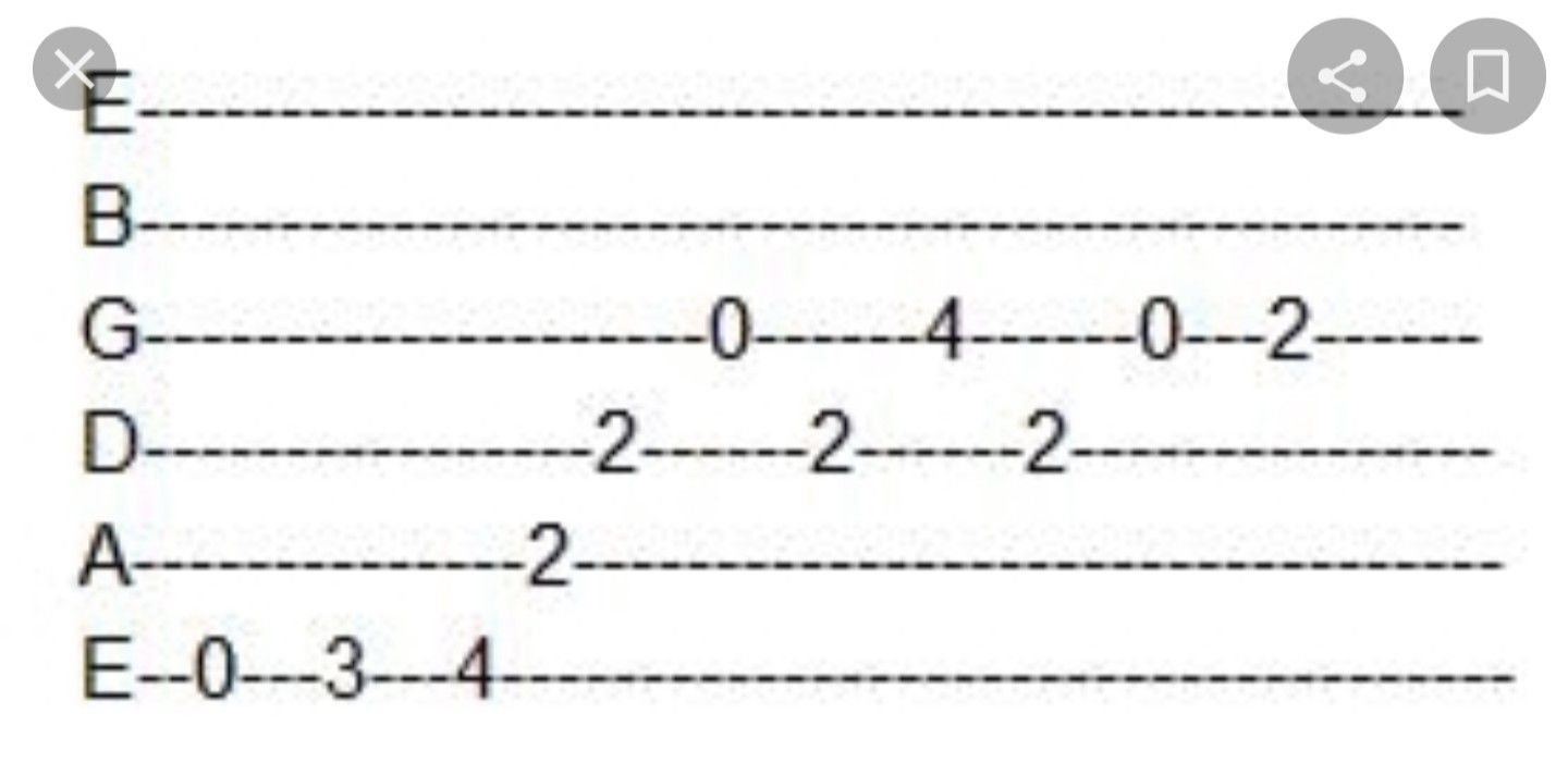 Pin By Meg On Guitar Playing Guitar Easy Guitar Bass Guitar Tabs