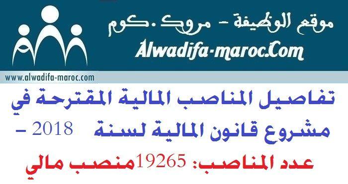 المحاسبة الحكومية سعد الهويمل