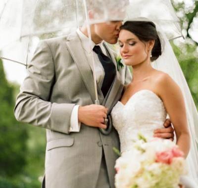 Wedding Hair And Makeup Greenville Sc