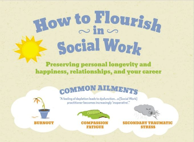 how to flourish in social work Social Work and Counseling u003c3 - fresh 7 counseling confidentiality statement