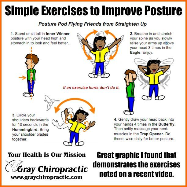Great graphic of exercises noted in our last post. #chiropractic #chiropractor #posture #Independence #BlueSprings #LeesSummit