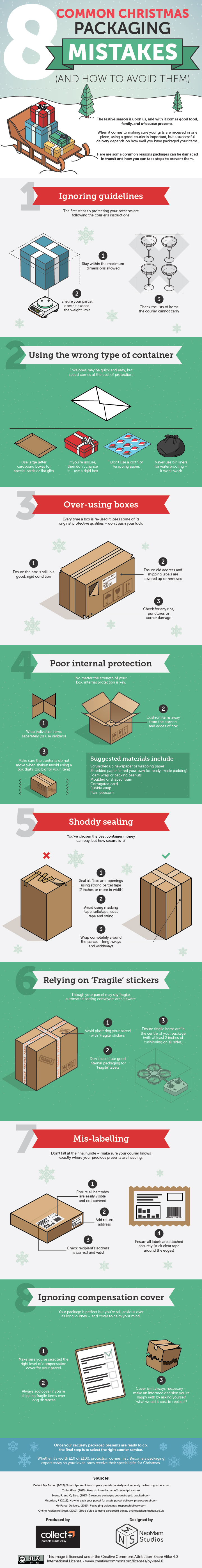 8 Common Christmas Packaging Mistakes #infographic