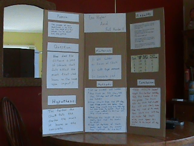 Make A Display Board Science Fair Projects Boards Science Fair Display Board