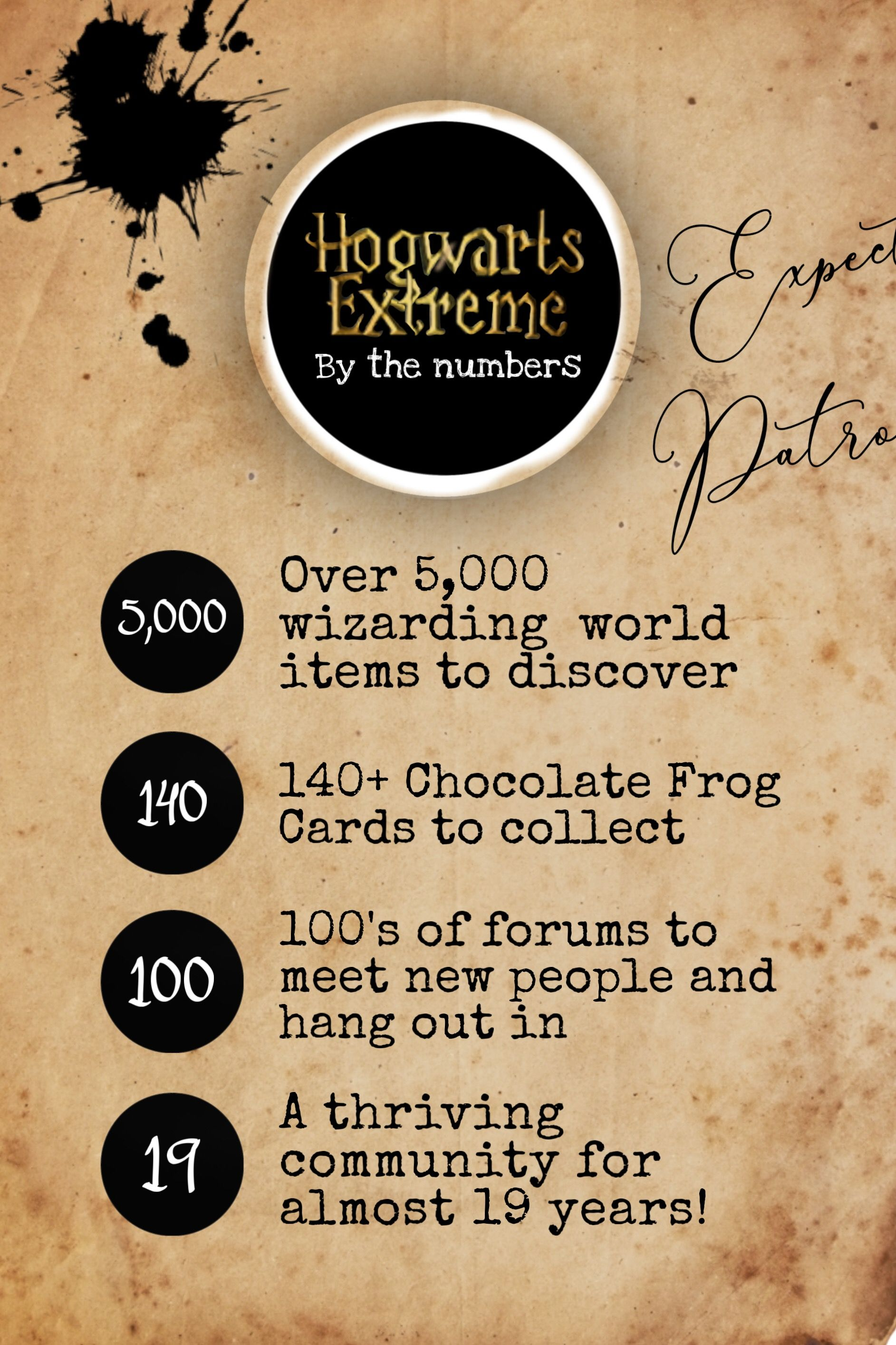 Hogwarts Extreme Hexrpg By The Numbers Hex Harry Potter Wizarding World Chocolate Frogs Forums Commun Hogwarts Extreme Hogwarts Harry Potter Experience