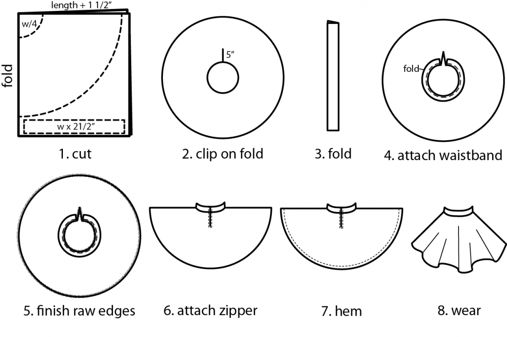 how to make a waistband for a circle skirt
