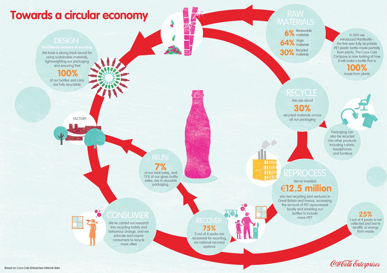 economic aspects of coca cola 2017-8-16  coca-cola hellenic gri cop report 2012  economic aspects 6 environmental  coca-cola hellenic is one of approximately 300 bottlers of coca-cola.